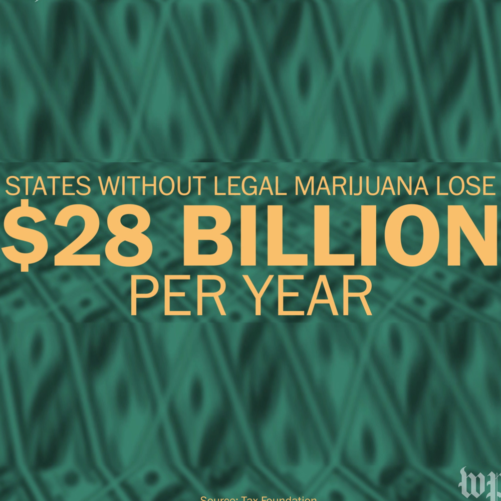 How marijuana legalization is working out so far.